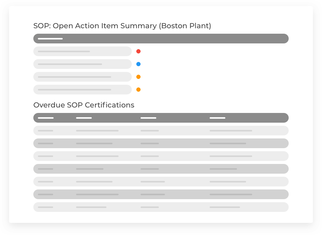 SOP breakdown - APSM software tools