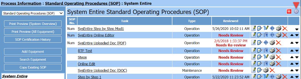 Standard Operating Procedures (SOP) Admin Information