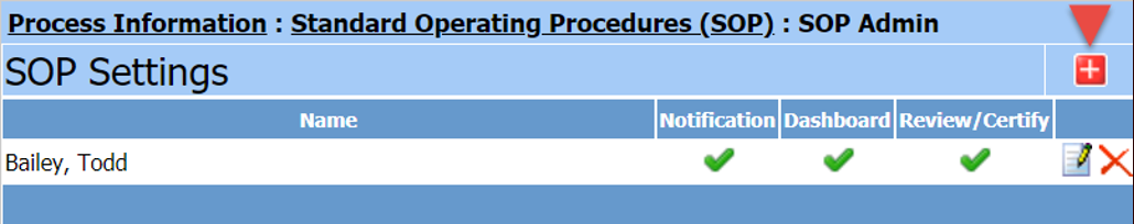 Process Information with the SOP Admin tool